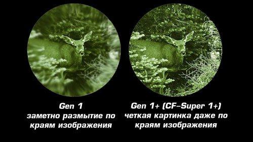cf-super в монокуляре ночного видения Challenger GS 1x20
